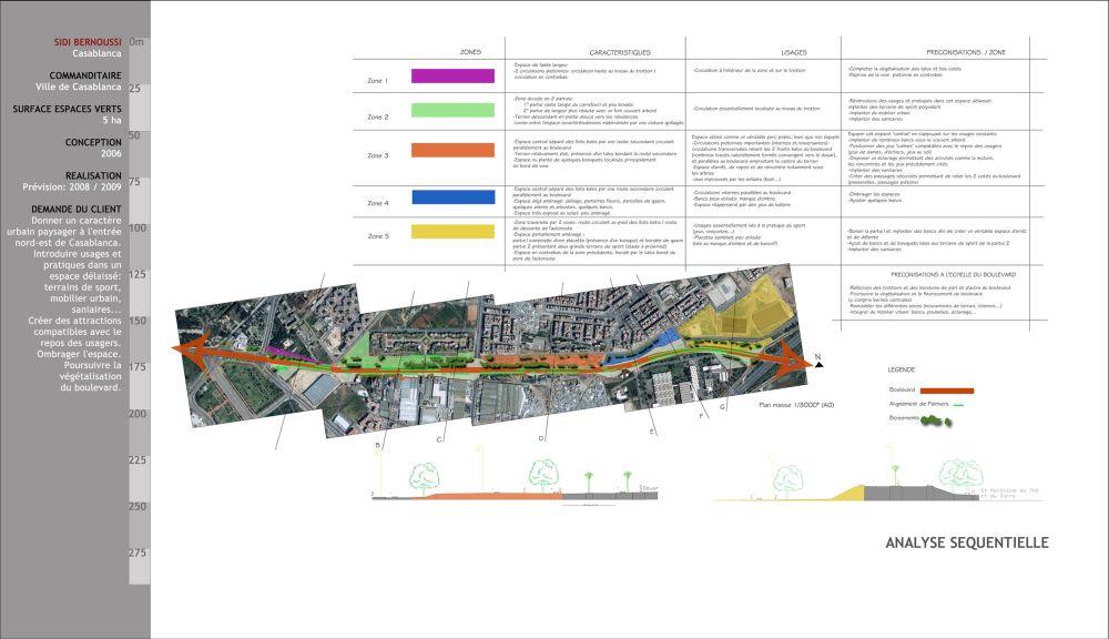 Aglia concept concepteur paysagiste projet amenagement for Amenagement jardin nord est