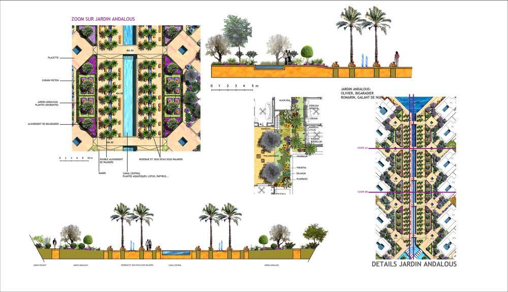 Aglia concept concepteur paysagiste projet hotel banyan for Concepteur paysagiste